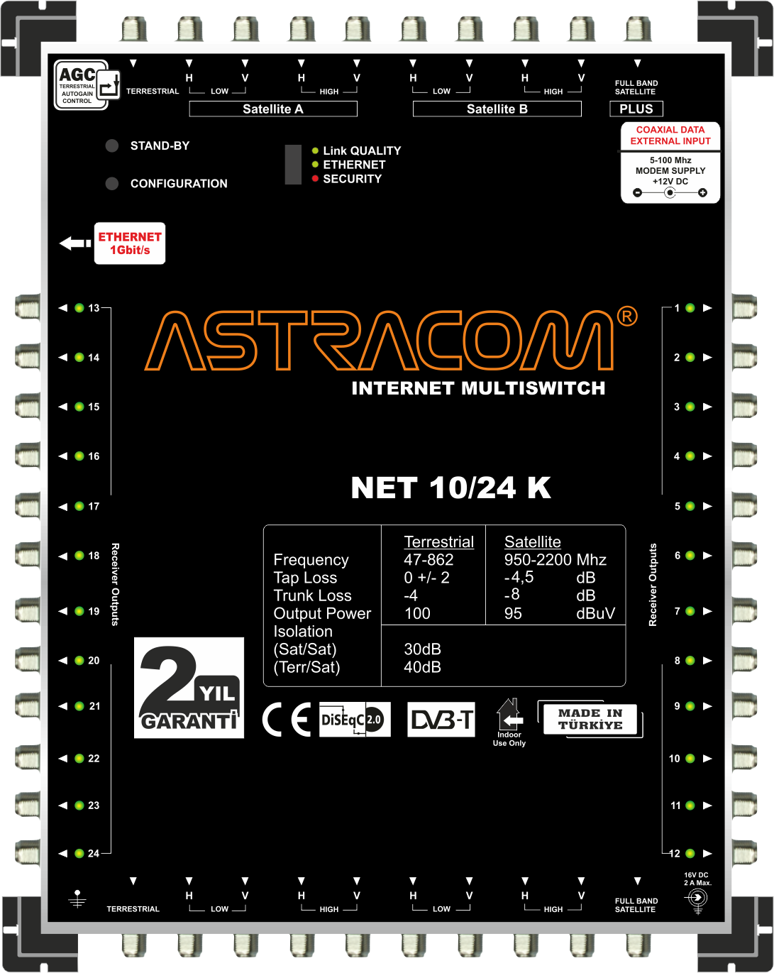 Astracom  10/24 Kaskad Ethernet MultiSwitch